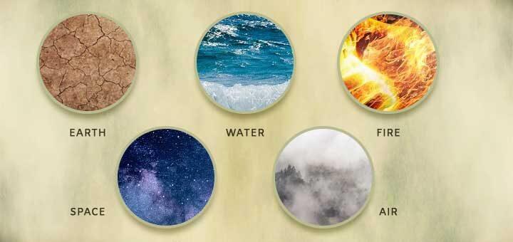 The human body is made up of five elements, what does it mean? मानव शरीर पांच तत्वों से बना है, इसका क्या अर्थ है?